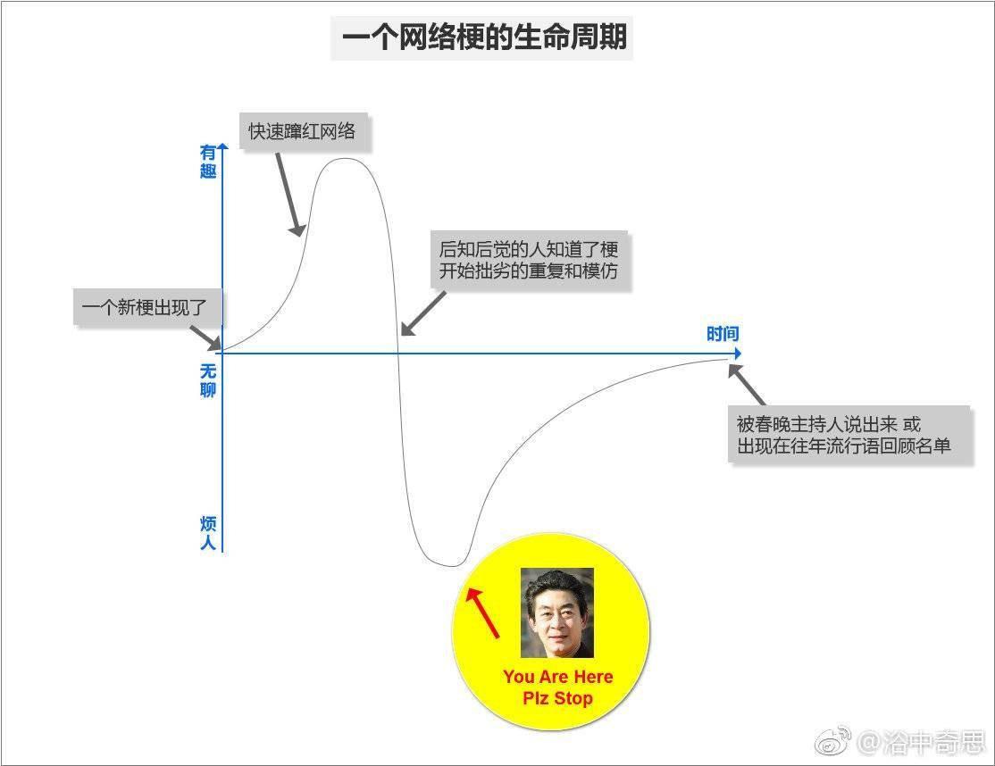 来源微博:@浴中奇思