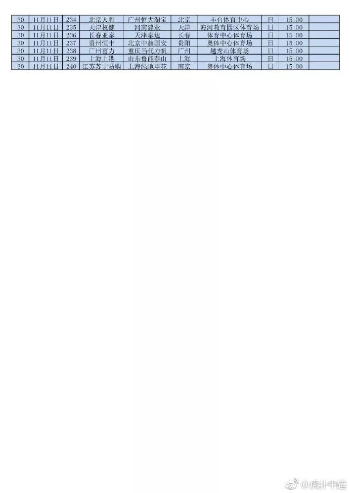 2018 青年福利微刊第 71 期:涨姿势!解决了我多年的好奇!!