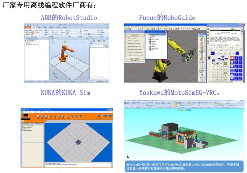 安川机器人仿真软件授权版MotoSimEG
