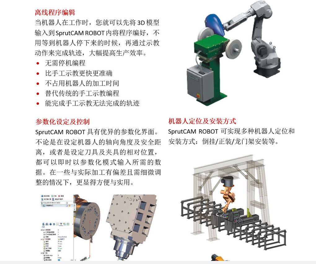 FANUC工业机器人相关资料分享